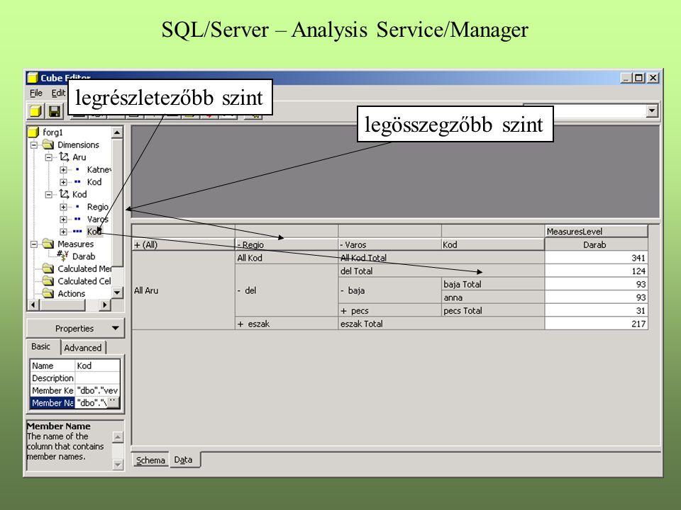 legrészletezőbb szint legösszegzőbb szint SQL/Server – Analysis Service/Manager