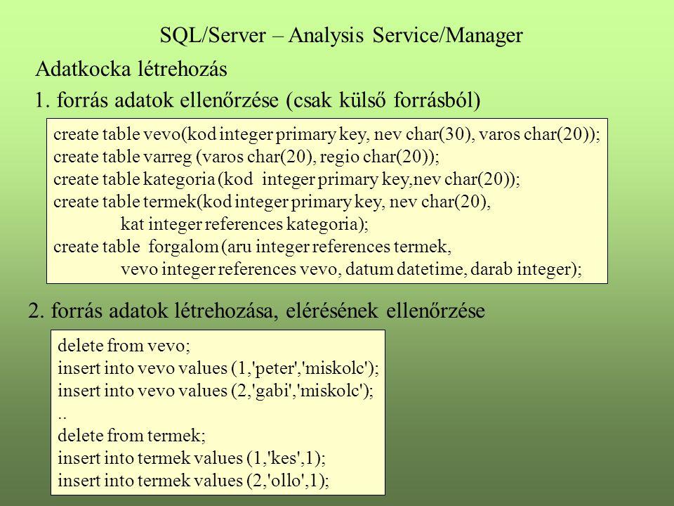 Adatkocka létrehozás 1. forrás adatok ellenőrzése (csak külső forrásból) create table vevo(kod integer primary key, nev char(30), varos char(20)); cre