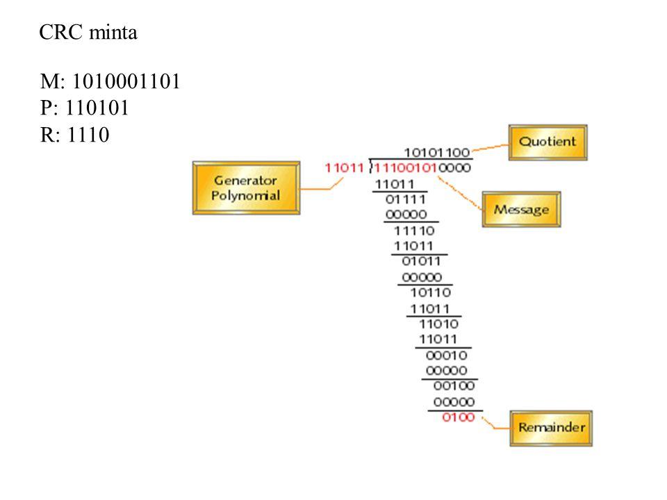 M: 1010001101 P: 110101 R: 1110 CRC minta