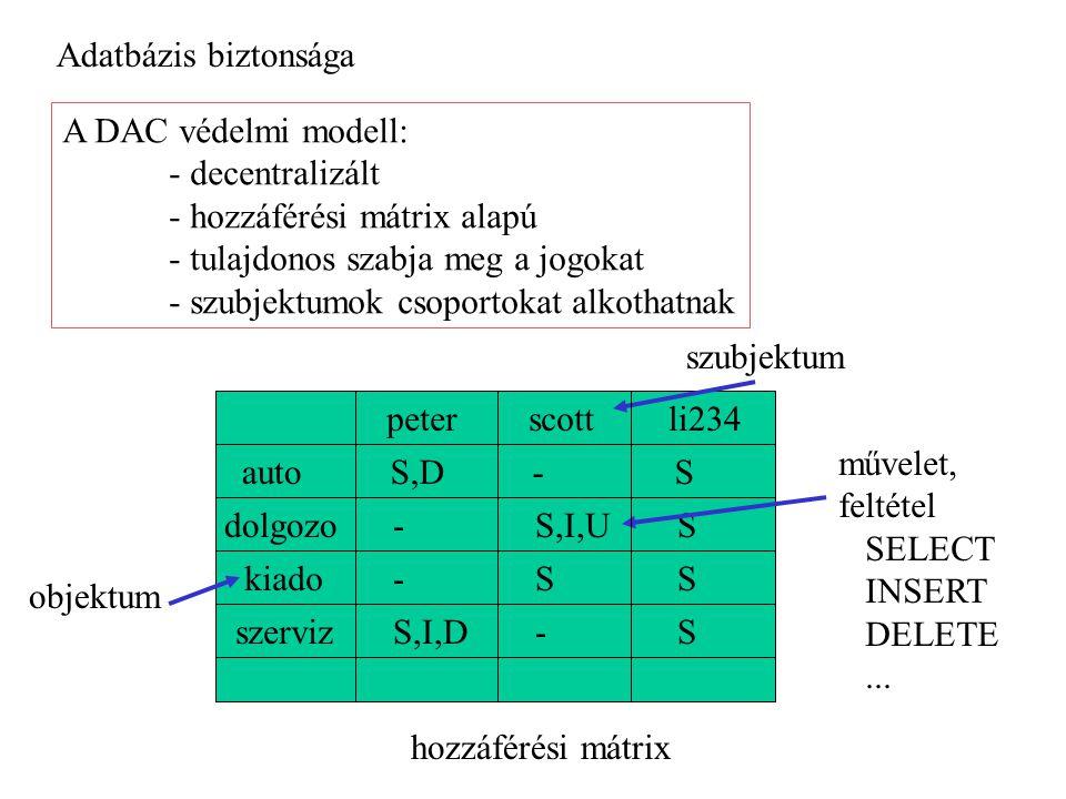 Adatbázis biztonsága A DAC védelmi modell: - decentralizált - hozzáférési mátrix alapú - tulajdonos szabja meg a jogokat - szubjektumok csoportokat alkothatnak objektum auto dolgozo kiado szerviz S,D - - S,I,D - S,I,U S - S S S S peterscottli234 szubjektum művelet, feltétel SELECT INSERT DELETE...