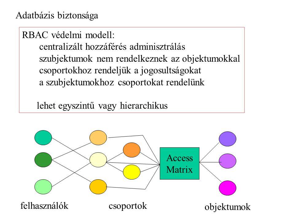 Adatbázis biztonsága RBAC védelmi modell: centralizált hozzáférés adminisztrálás szubjektumok nem rendelkeznek az objektumokkal csoportokhoz rendeljük a jogosultságokat a szubjektumokhoz csoportokat rendelünk lehet egyszintű vagy hierarchikus felhasználókcsoportok objektumok Access Matrix