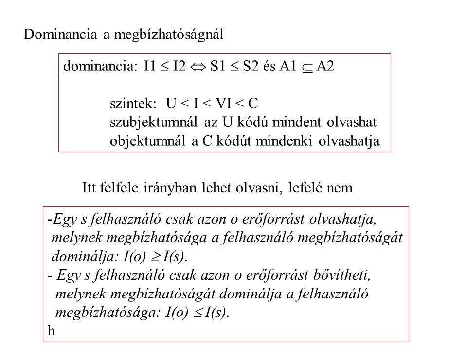 Dominancia a megbízhatóságnál dominancia: I1  I2  S1  S2 és A1  A2 szintek: U < I < VI < C szubjektumnál az U kódú mindent olvashat objektumnál a C kódút mindenki olvashatja Itt felfele irányban lehet olvasni, lefelé nem -Egy s felhasználó csak azon o erőforrást olvashatja, melynek megbízhatósága a felhasználó megbízhatóságát dominálja: I(o)  I(s).
