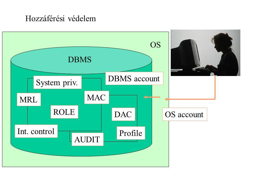 Adatbázis biztonsága KL SQL védelmi utasítások: objektum jogok GRANT művelet ON objektum TO szubjektum WITH GRANT OPTION; REVOKE művelet ON objektum FROM szubjektum DENY művelet ON objektum TO szubjektum; privilégiumok GRANT művelet TO szubjektum WITH ADMIN OPTION; REVOKE művelet FROM szubjektum rendszertáblák SELECT … FROM USER_COL_PRIVS; SELECT … FROM USER_SYS_PRIVS;