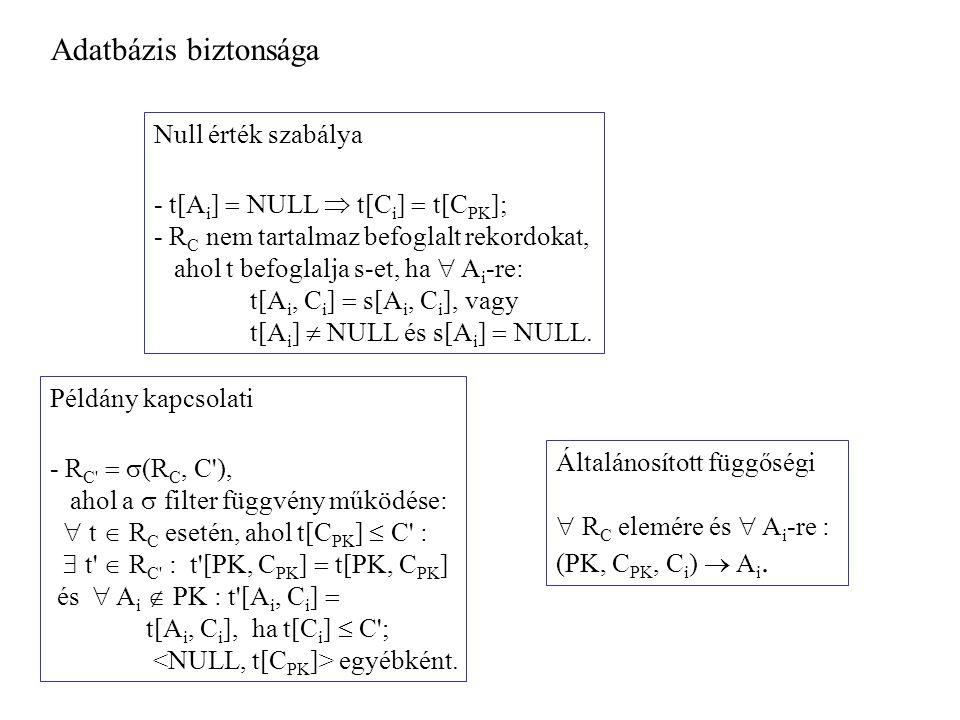 Adatbázis biztonsága Példány kapcsolati - R C   (R C, C ), ahol a  filter függvény működése:  t  R C esetén, ahol t[C PK ]  C :  t  R C : t [PK, C PK ]  t[PK, C PK ] és  A i  PK : t [A i, C i ]  t[A i, C i ], ha t[C i ]  C ; egyébként.