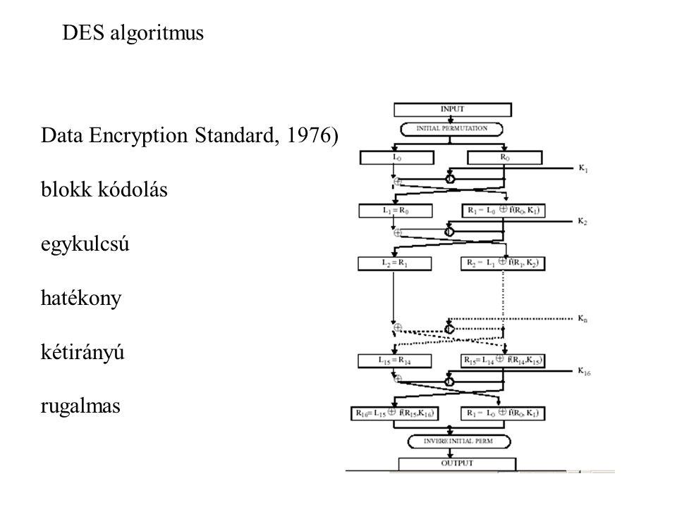 DES algoritmus Data Encryption Standard, 1976) blokk kódolás egykulcsú hatékony kétirányú rugalmas