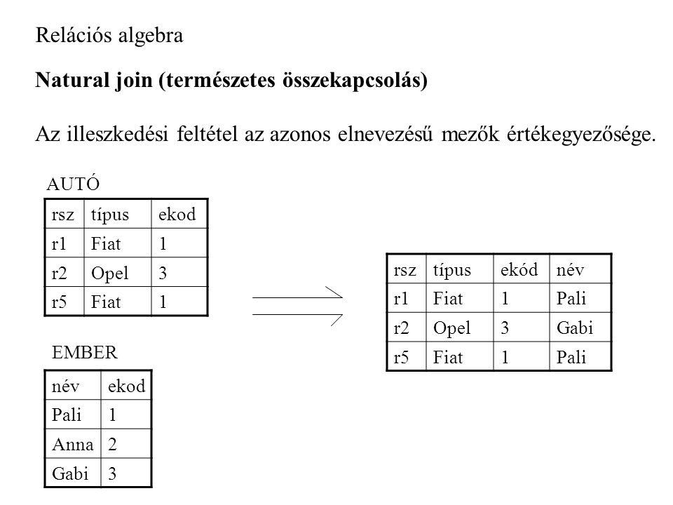 Relációs algebra Natural join (természetes összekapcsolás) Az illeszkedési feltétel az azonos elnevezésű mezők értékegyezősége.