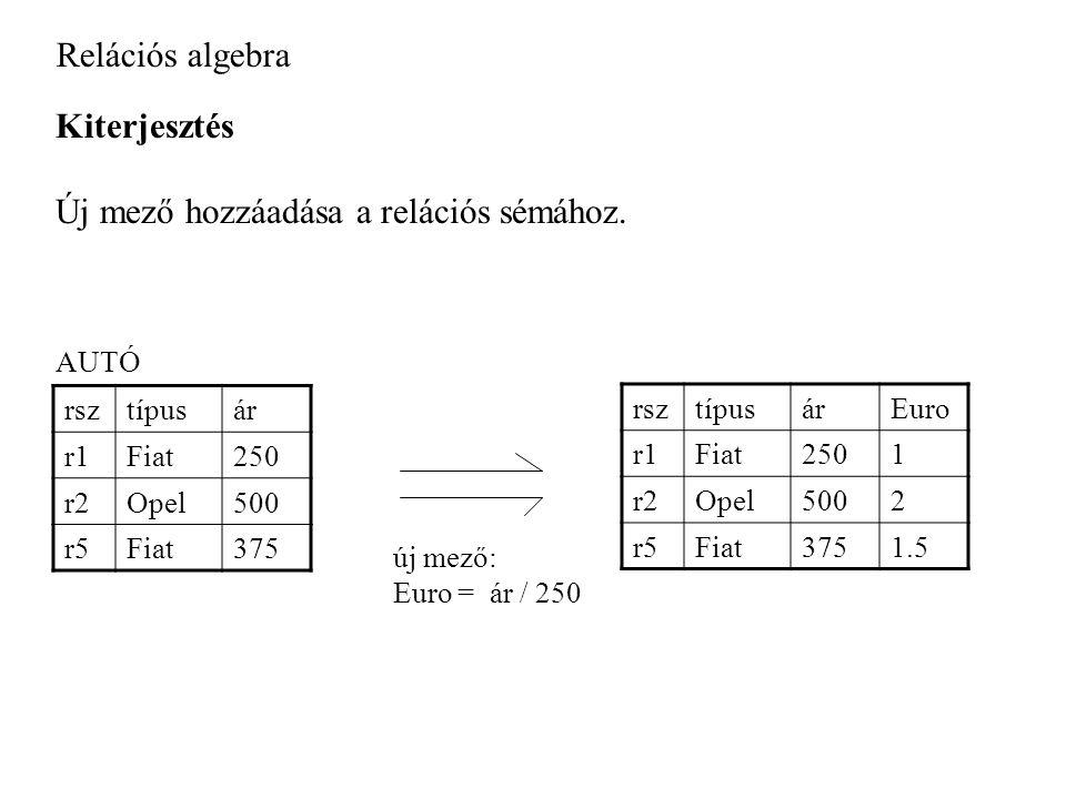 Relációs algebra Kiterjesztés Új mező hozzáadása a relációs sémához.