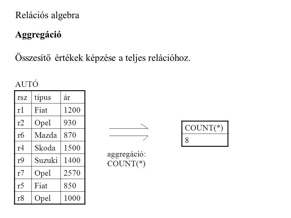 Relációs algebra Aggregáció Összesítő értékek képzése a teljes relációhoz.