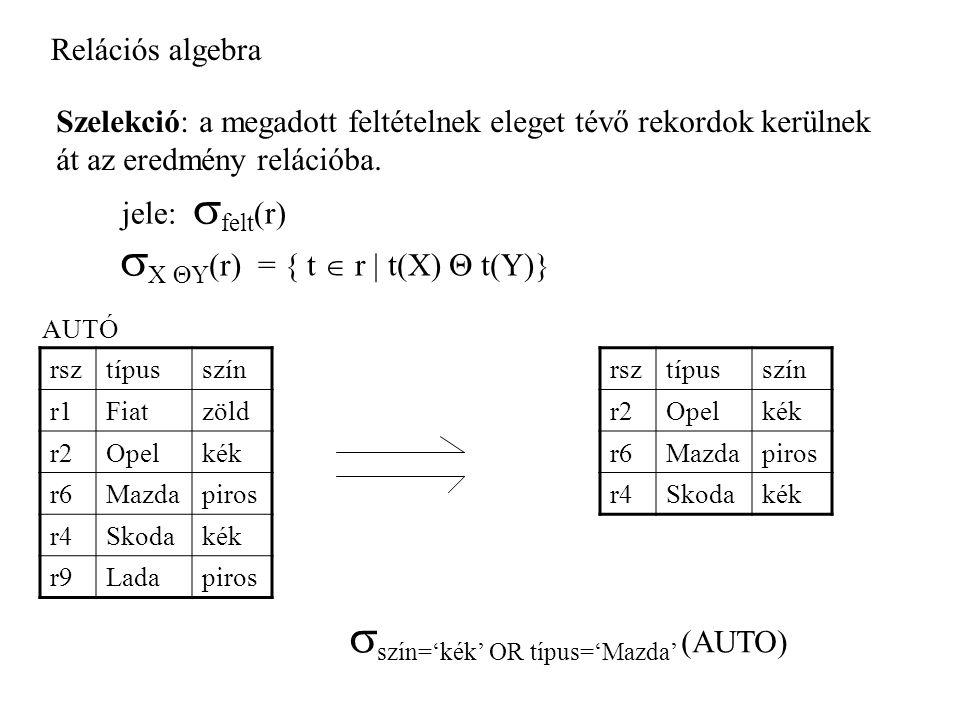 Relációs algebra Szelekció: a megadott feltételnek eleget tévő rekordok kerülnek át az eredmény relációba.