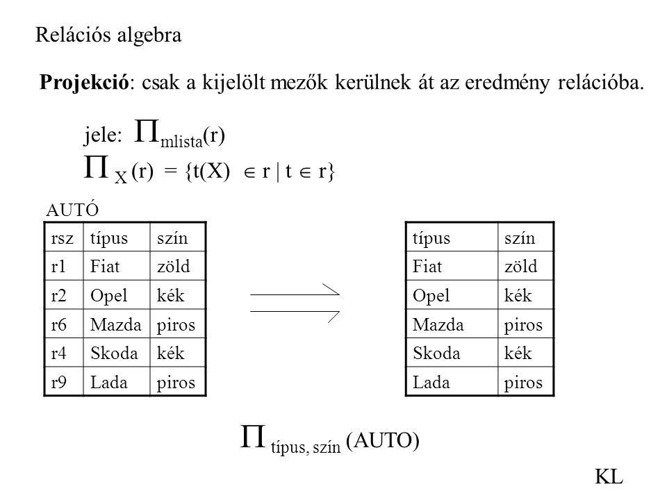 Relációs algebra KL Projekció: csak a kijelölt mezők kerülnek át az eredmény relációba.