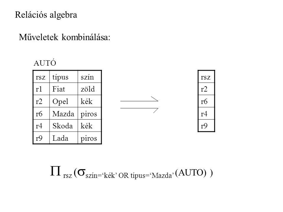 Relációs algebra Műveletek kombinálása:  rsz (  szín='kék' OR típus='Mazda' (AUTO) ) rsztípusszín r1Fiatzöld r2Opelkék r6Mazdapiros r4Skodakék r9Ladapiros rsz r2 r6 r4 r9 AUTÓ
