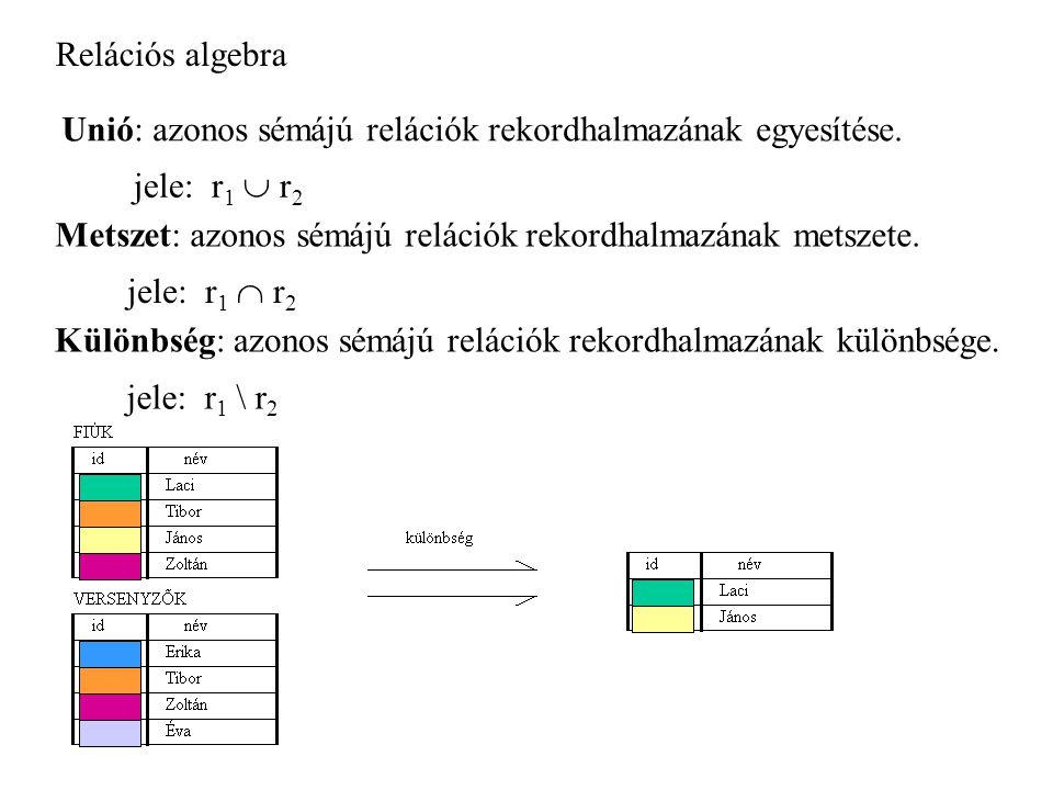 Relációs algebra Unió: azonos sémájú relációk rekordhalmazának egyesítése.