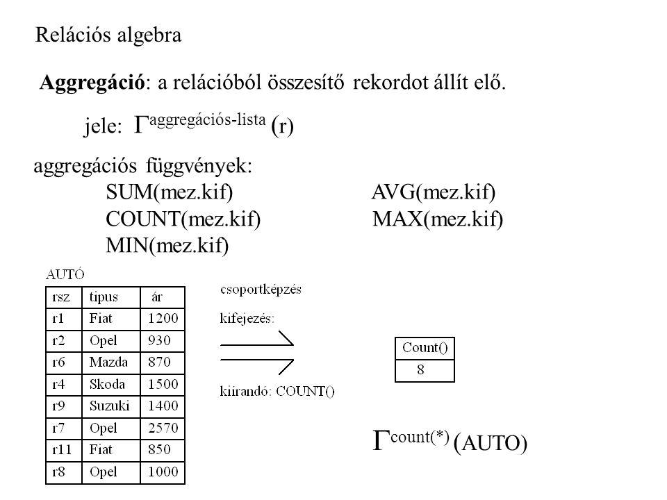 Relációs algebra Aggregáció: a relációból összesítő rekordot állít elő.