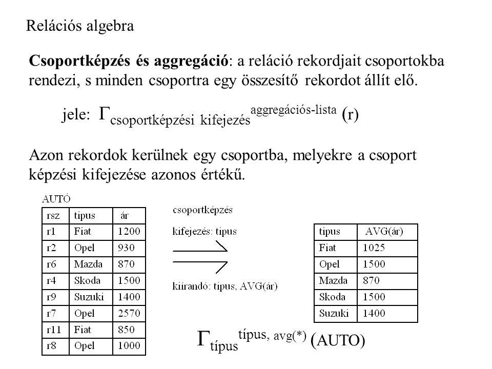 Relációs algebra Csoportképzés és aggregáció: a reláció rekordjait csoportokba rendezi, s minden csoportra egy összesítő rekordot állít elő.