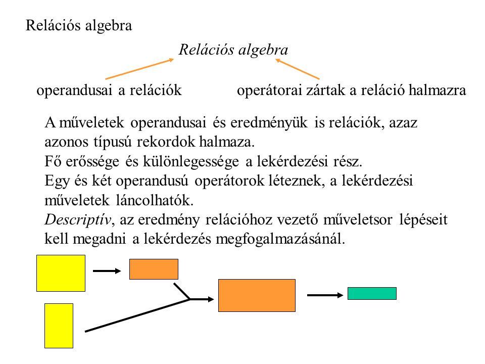 Relációs algebra operandusai a relációkoperátorai zártak a reláció halmazra A műveletek operandusai és eredményük is relációk, azaz azonos típusú rekordok halmaza.