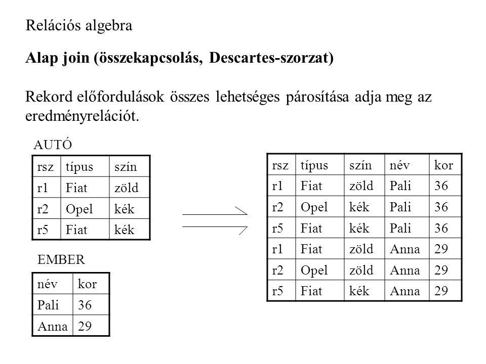 Relációs algebra Alap join (összekapcsolás, Descartes-szorzat) Rekord előfordulások összes lehetséges párosítása adja meg az eredményrelációt.