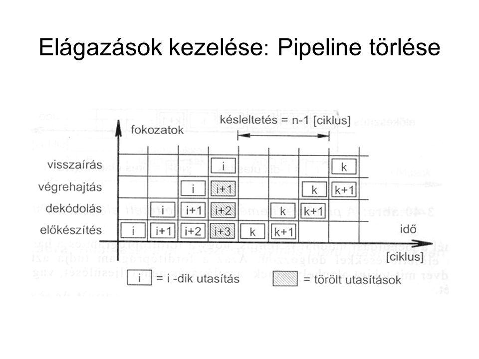 Elágazások kezelése : Pipeline törlése