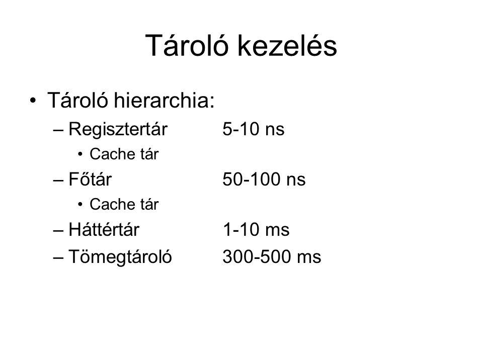 Tároló kezelés Tároló hierarchia: –Regisztertár5-10 ns Cache tár –Főtár 50-100 ns Cache tár –Háttértár1-10 ms –Tömegtároló300-500 ms