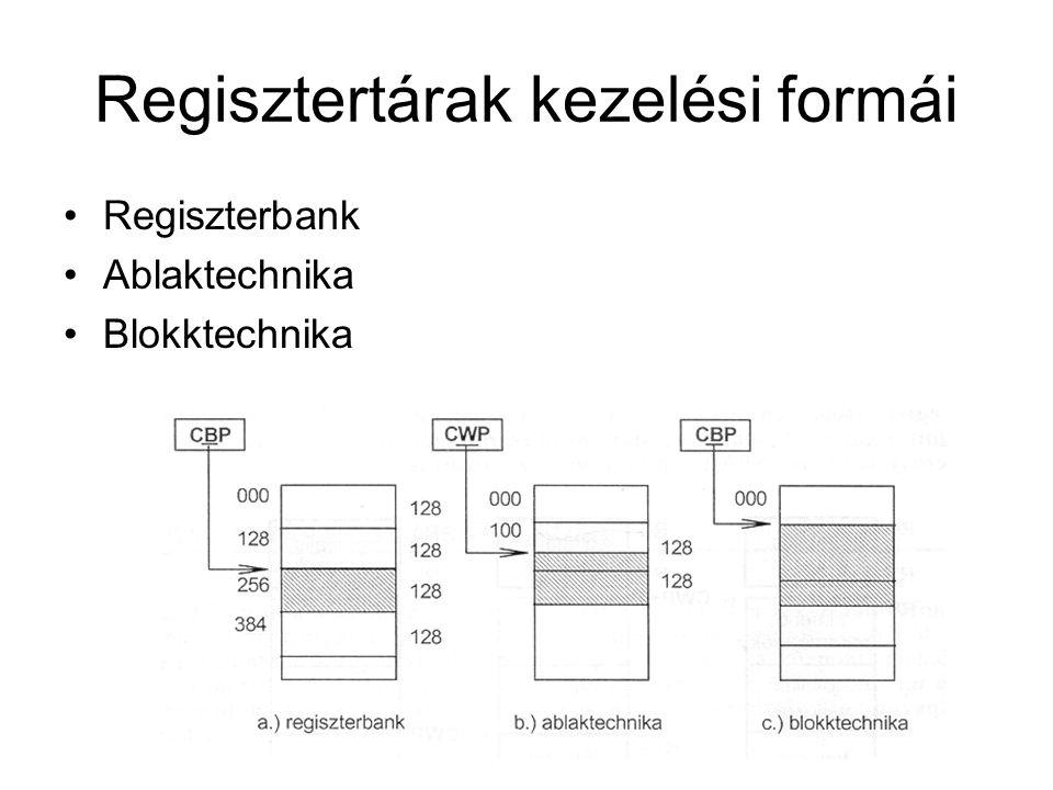 Regisztertárak kezelési formái Regiszterbank Ablaktechnika Blokktechnika