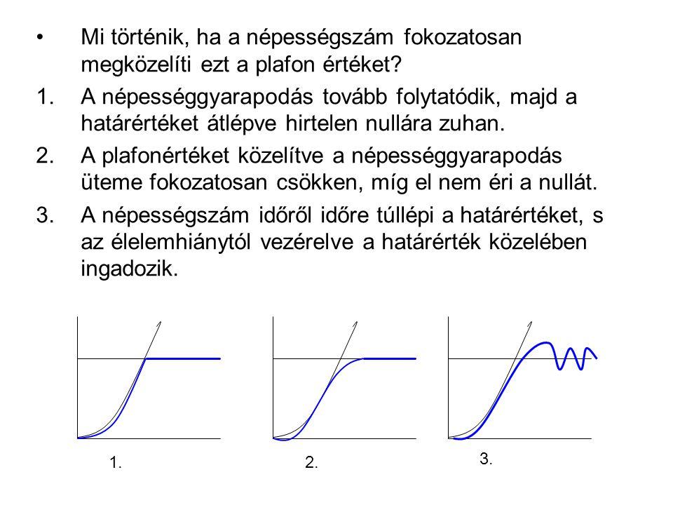 Mi történik, ha a népességszám fokozatosan megközelíti ezt a plafon értéket? 1.A népességgyarapodás tovább folytatódik, majd a határértéket átlépve hi