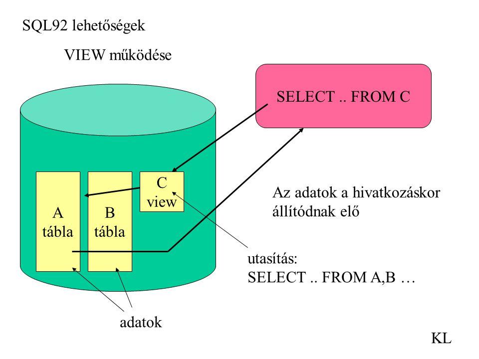 SQL92 lehetőségek KL A tábla B tábla C view adatok VIEW működése utasítás: SELECT.. FROM A,B … SELECT.. FROM C Az adatok a hivatkozáskor állítódnak el