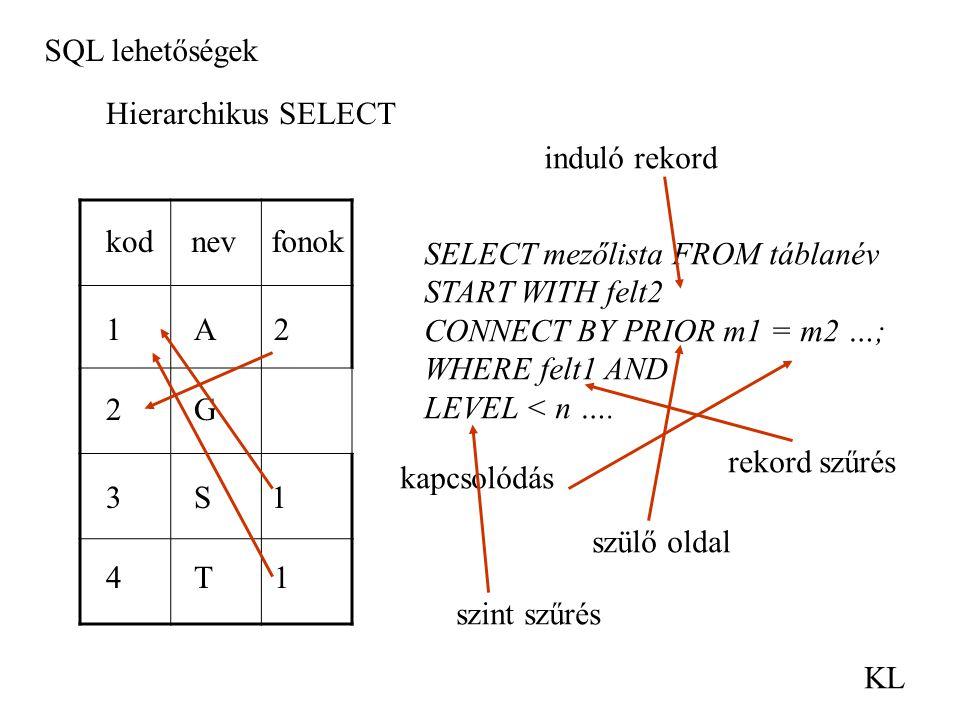 SQL lehetőségek KL Hierarchikus SELECT nevkodfonok 2A1 2 31 1T4 G S SELECT mezőlista FROM táblanév START WITH felt2 CONNECT BY PRIOR m1 = m2 …; WHERE