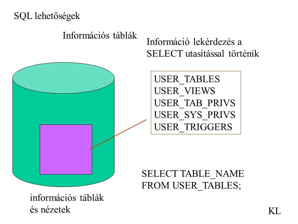 SQL lehetőségek KL Információs táblák információs táblák és nézetek Információ lekérdezés a SELECT utasítással történik SELECT TABLE_NAME FROM USER_TA