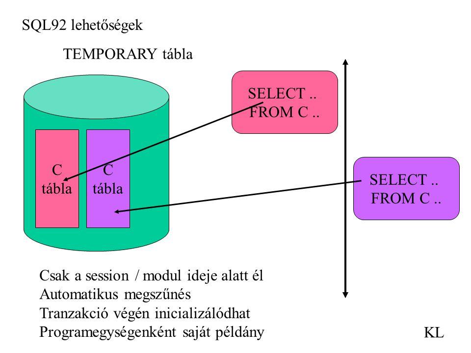 SQL92 lehetőségek KL C tábla C tábla TEMPORARY tábla SELECT.. FROM C.. SELECT.. FROM C.. Csak a session / modul ideje alatt él Automatikus megszűnés T