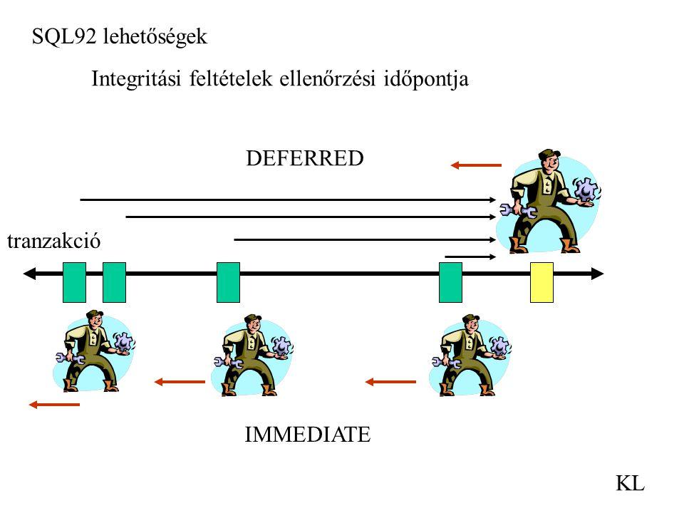 SQL92 lehetőségek KL Integritási feltételek ellenőrzési időpontja tranzakció DEFERRED IMMEDIATE