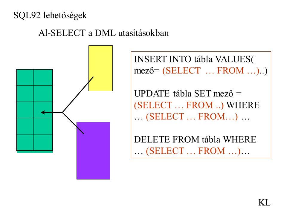 SQL92 lehetőségek KL Al-SELECT a DML utasításokban INSERT INTO tábla VALUES( mező= (SELECT … FROM …)..) UPDATE tábla SET mező = (SELECT … FROM..) WHER