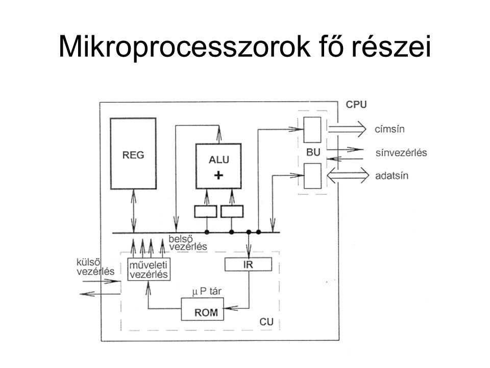 Mikroprocesszorok fő részei