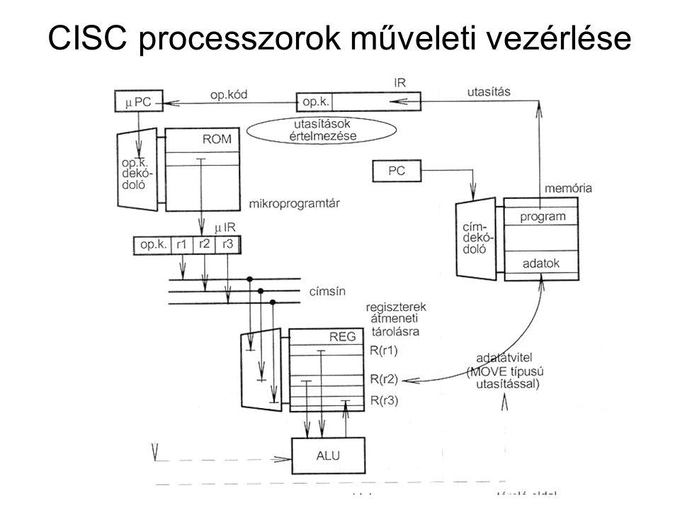 CISC processzorok műveleti vezérlése