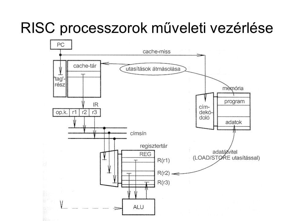 RISC processzorok műveleti vezérlése