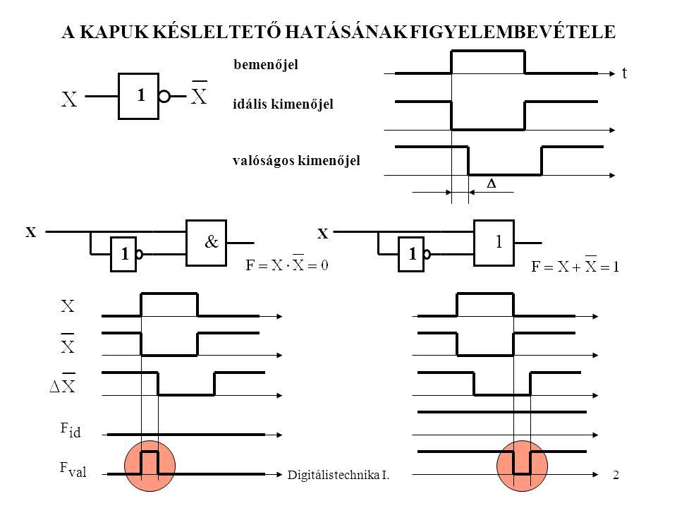 Digitálistechnika I.2 A KAPUK KÉSLELTETŐ HATÁSÁNAK FIGYELEMBEVÉTELE 1t bemenőjel idális kimenőjel valóságos kimenőjel  & 1 X 1 1 X F id F val