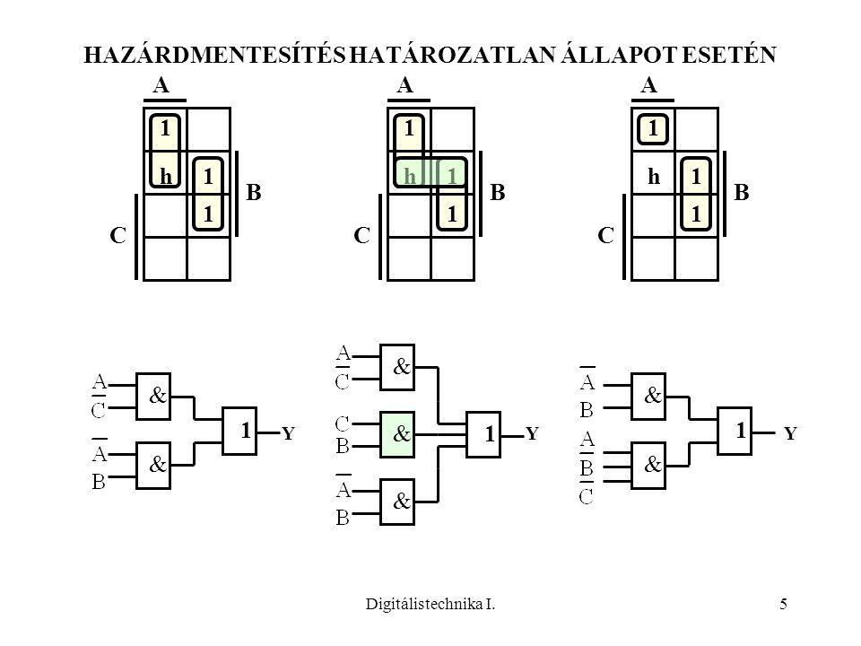 Digitálistechnika I.5 HAZÁRDMENTESÍTÉS HATÁROZATLAN ÁLLAPOT ESETÉN 1 1 1 h C B A 1 1 1 h C B A 1 1 1 h C B A & 1 & Y & 1 & & Y & 1 & Y