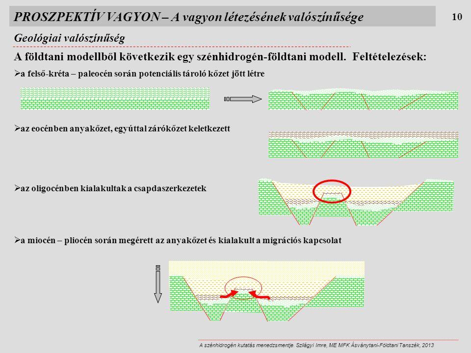Geológiai valószínűség 10 A szénhidrogén kutatás menedzsmentje.