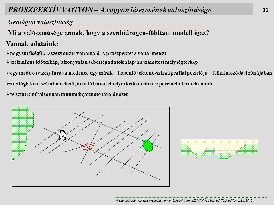 Geológiai valószínűség 11 Mi a valószínűsége annak, hogy a szénhidrogén-földtani modell igaz.