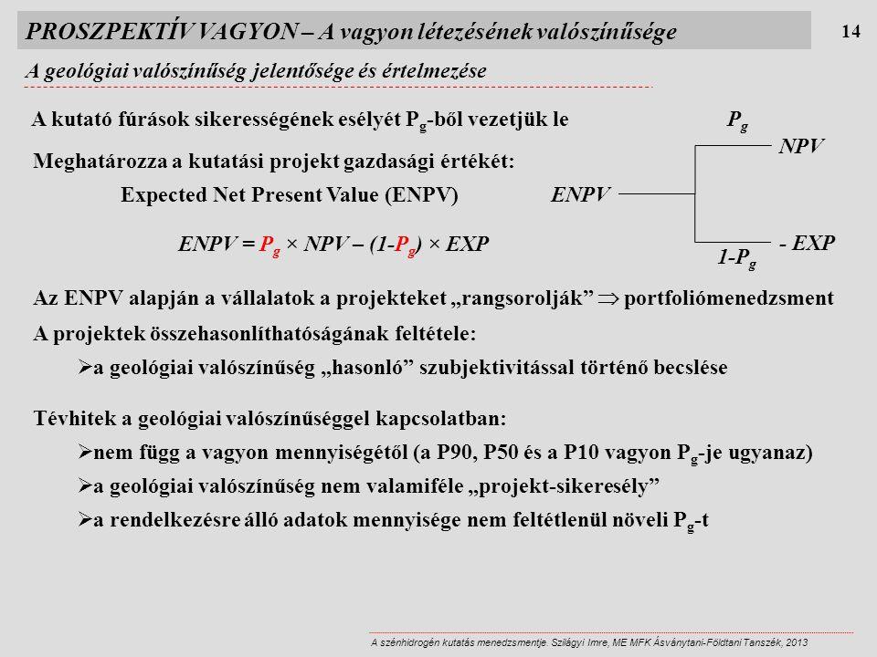 """A geológiai valószínűség jelentősége és értelmezése 14 Meghatározza a kutatási projekt gazdasági értékét: Expected Net Present Value (ENPV) Az ENPV alapján a vállalatok a projekteket """"rangsorolják  portfoliómenedzsment A projektek összehasonlíthatóságának feltétele:  a geológiai valószínűség """"hasonló szubjektivitással történő becslése PROSZPEKTÍV VAGYON – A vagyon létezésének valószínűsége A szénhidrogén kutatás menedzsmentje."""