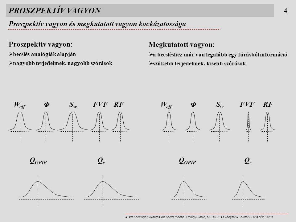 PROSZPEKTÍV VAGYON Proszpektív vagyon és megkutatott vagyon kockázatossága 4 A szénhidrogén kutatás menedzsmentje.