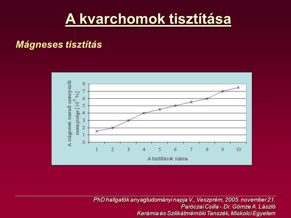 A kvarchomok tisztítása Mágneses tisztítás PhD hallgatók anyagtudományi napja V., Veszprém, 2005. november 21. Paróczai Csilla - Dr. Gömze A. László K
