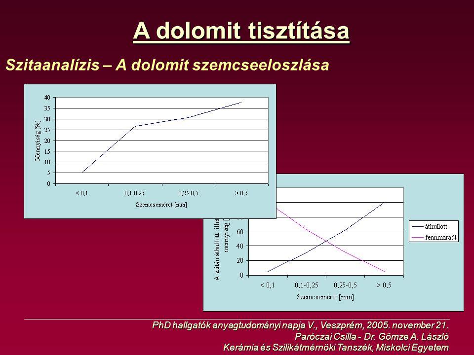 A dolomit tisztítása Szitaanalízis – A dolomit szemcseeloszlása PhD hallgatók anyagtudományi napja V., Veszprém, 2005. november 21. Paróczai Csilla -
