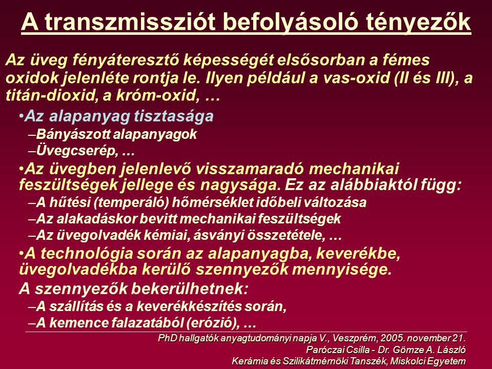 A transzmissziót befolyásoló tényezők PhD hallgatók anyagtudományi napja V., Veszprém, 2005. november 21. Paróczai Csilla - Dr. Gömze A. László Kerámi