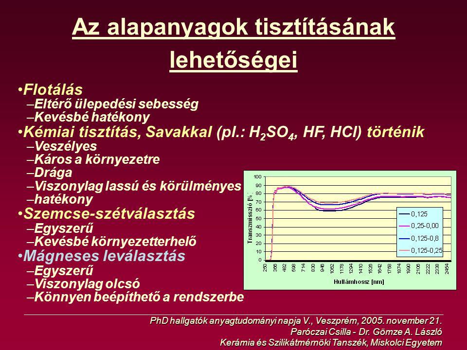 Az alapanyagok tisztításának lehetőségei PhD hallgatók anyagtudományi napja V., Veszprém, 2005. november 21. Paróczai Csilla - Dr. Gömze A. László Ker