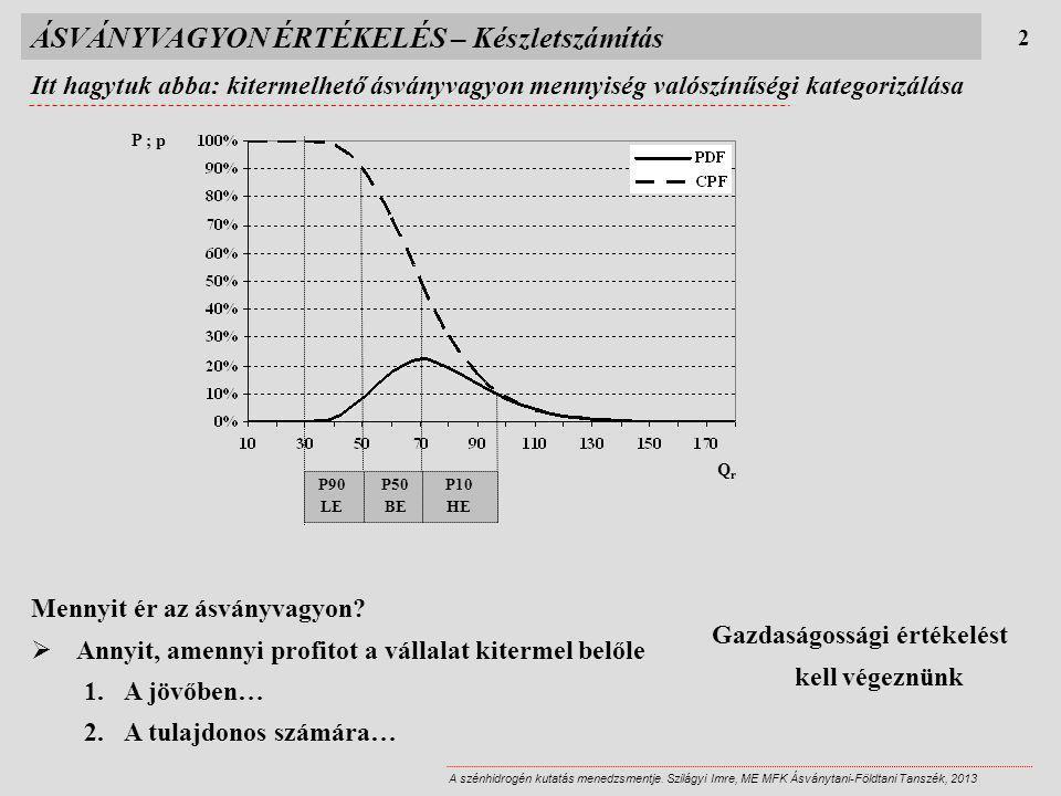 ÁSVÁNYVAGYON ÉRTÉKELÉS – Készletszámítás Itt hagytuk abba: kitermelhető ásványvagyon mennyiség valószínűségi kategorizálása 2 A szénhidrogén kutatás m
