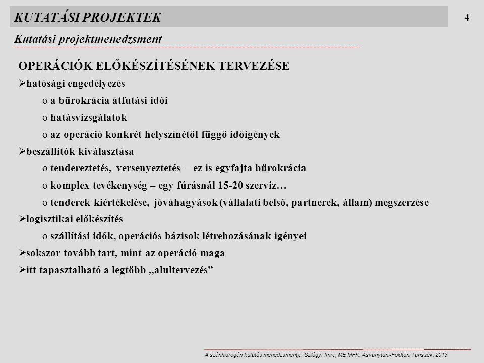 KUTATÁSI PROJEKTEK 4 A szénhidrogén kutatás menedzsmentje. Szilágyi Imre, ME MFK, Ásványtani-Földtani Tanszék, 2013 OPERÁCIÓK ELŐKÉSZÍTÉSÉNEK TERVEZÉS