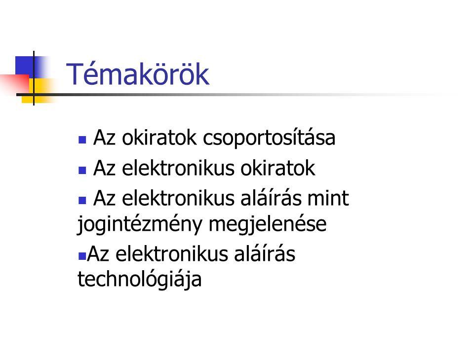 Témakörök Az okiratok csoportosítása Az elektronikus okiratok Az elektronikus aláírás mint jogintézmény megjelenése Az elektronikus aláírás technológi