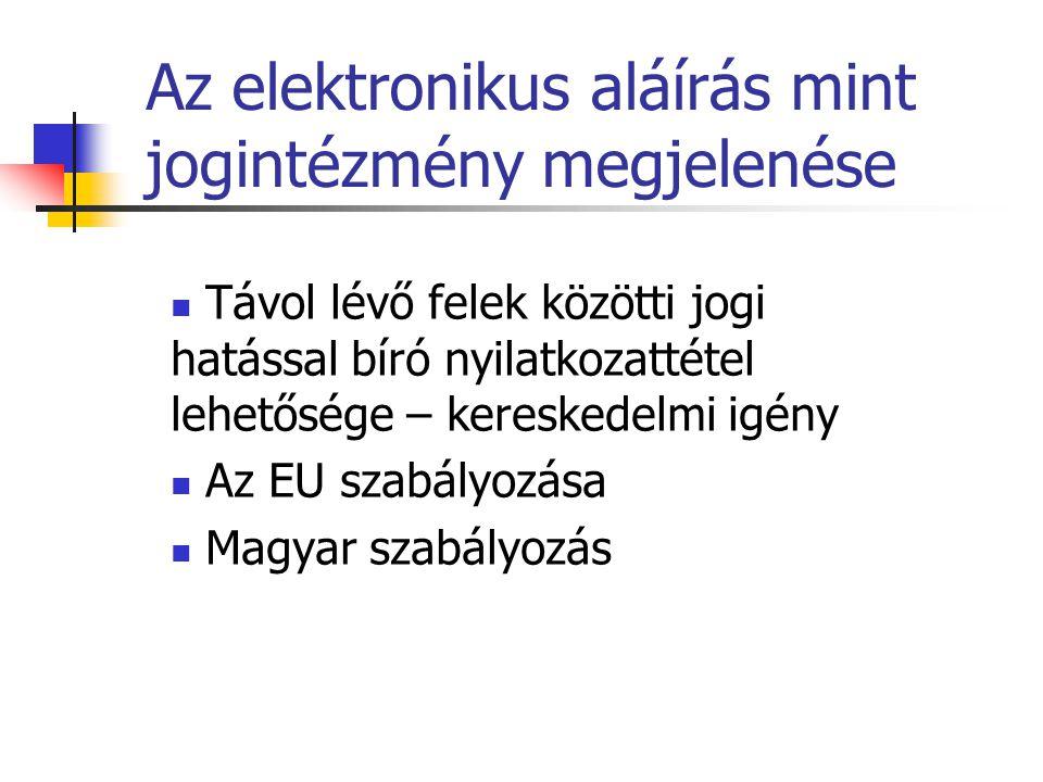 Az Európai Unió szabályozása Az Európai Parlament és a Tanács elektronikus aláírásról szóló 1999/93/EK számú irányelve Főbb rendelkezések technológia-semlegesség különböző biztonsági követelményeknek megfelelő aláírások