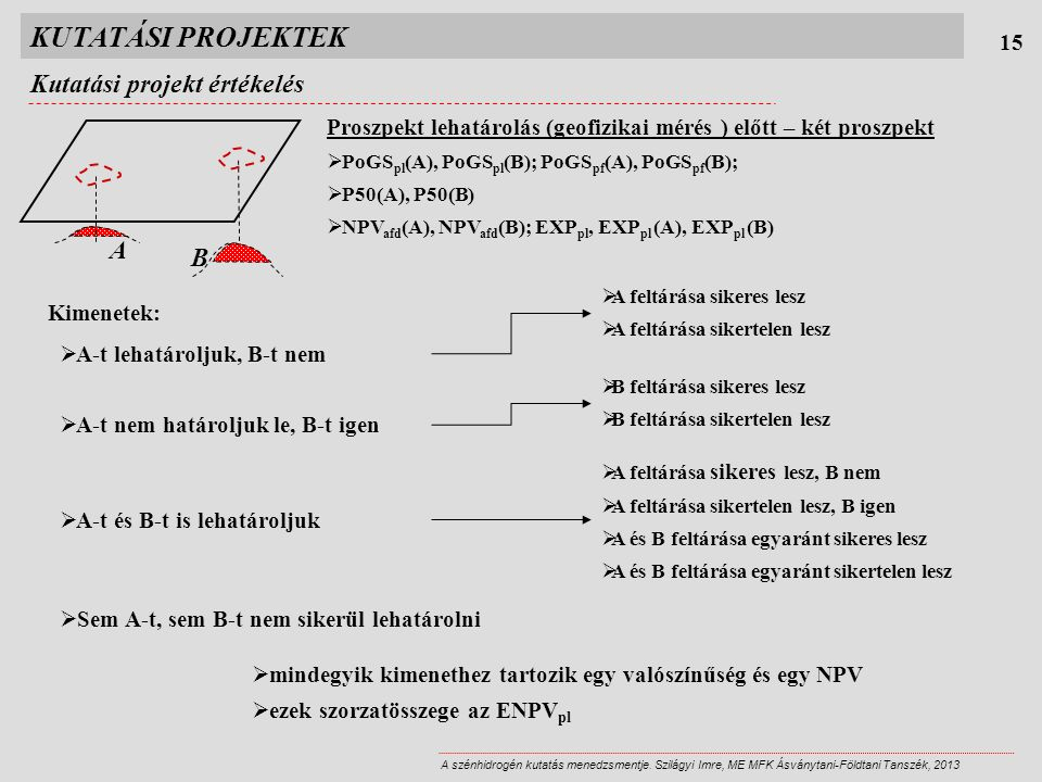 KUTATÁSI PROJEKTEK Kutatási projekt értékelés 15 A B Proszpekt lehatárolás (geofizikai mérés ) előtt – két proszpekt  PoGS pl (A), PoGS pl (B); PoGS pf (A), PoGS pf (B);  P50(A), P50(B)  NPV afd (A), NPV afd (B); EXP pl, EXP pl (A), EXP pl (B)  mindegyik kimenethez tartozik egy valószínűség és egy NPV  ezek szorzatösszege az ENPV pl Kimenetek:  Sem A-t, sem B-t nem sikerül lehatárolni  A feltárása sikeres lesz  A feltárása sikertelen lesz  A-t lehatároljuk, B-t nem  A-t nem határoljuk le, B-t igen  B feltárása sikeres lesz  B feltárása sikertelen lesz  A-t és B-t is lehatároljuk  A feltárása sikeres lesz, B nem  A feltárása sikertelen lesz, B igen  A és B feltárása egyaránt sikeres lesz  A és B feltárása egyaránt sikertelen lesz A szénhidrogén kutatás menedzsmentje.