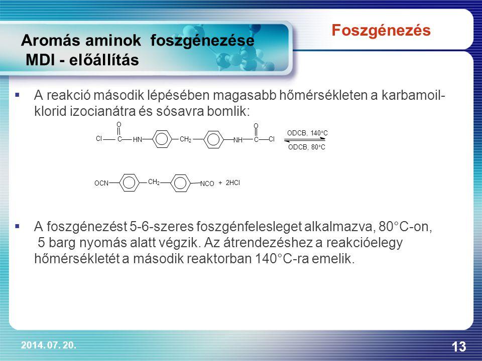 2014. 07. 20. 13 Aromás aminok foszgénezése MDI - előállítás  A reakció második lépésében magasabb hőmérsékleten a karbamoil- klorid izocianátra és s