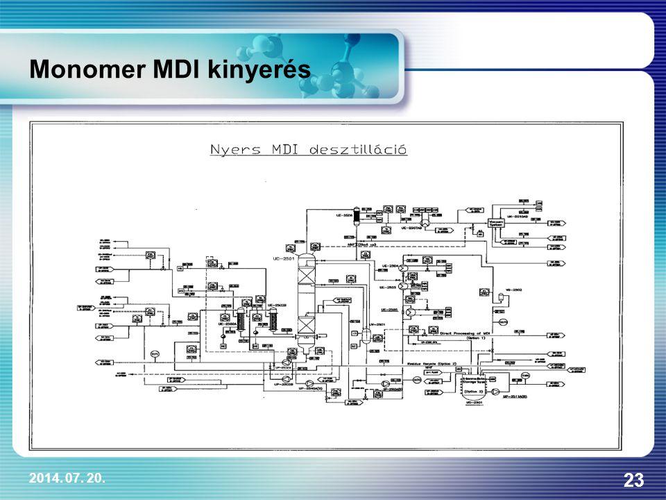 2014. 07. 20. 23 Monomer MDI kinyerés